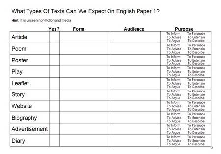 aqa english coursework cover sheet I will ring up aqa tomorrow if needs be, but in the meantime, does anyone know where i can find a copy of the a4 sheet students make notes on and take.